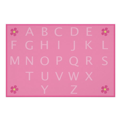 Alfabeto de los chicas que aprende el poster
