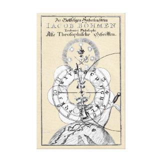 Alfabeto esotérico de Jakob Böhme Impresiones En Lona Estiradas