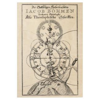 Alfabeto esotérico de Jakob Böhme Póster De Madera