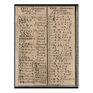 Alfabeto Etíope-Copto Postal