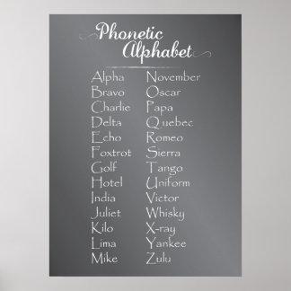 Alfabeto fonético de la pizarra de la tiza de la póster