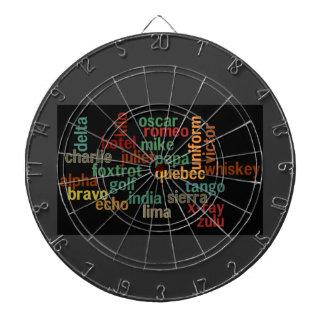 Alfabeto fonético de OTAN (fondo oscuro)