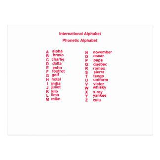 Alfabeto internacional postal