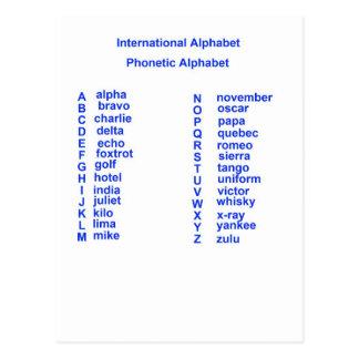 Alfabeto internacional tarjeta postal