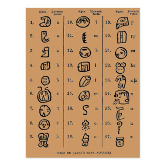 Alfabeto maya tarjeta postal