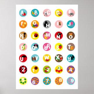 Alfabeto y números póster