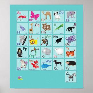 Alfabetos animales impresiones