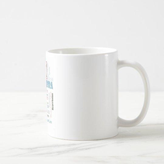 Algebra Vocabulary Coffee Mug