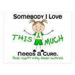 Alguien amor de I - enfermedad de riñón (chica) Tarjetas Postales