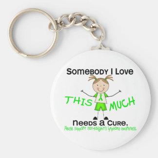 Alguien amor de I - linfoma de Non-Hodgkins (chica Llaveros