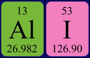 Name ali keychains zazzle ali periodic table name keyring urtaz Gallery