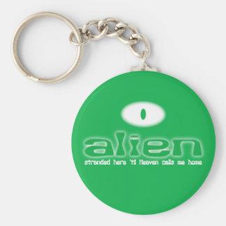 Alien Christian keychain/keyring Basic Round Button Keychain