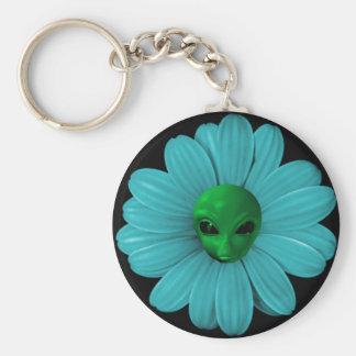 Alien Flower Heads Key Chains