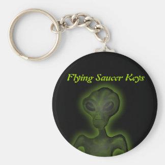 Alien Invasion Keychain