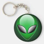 Alien_Wwad Llaveros