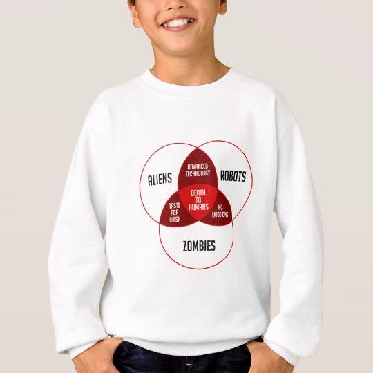 Aliens, Robots & Zombies Sweatshirt