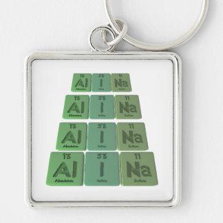 Alina as Aluminium Iodine Sodium Keychain