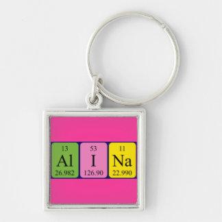 Alina periodic table name keyring