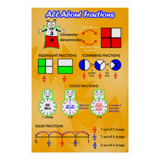All About Fractions = Poster/Anchor Chart