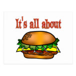 All About Hamburgers Postcard