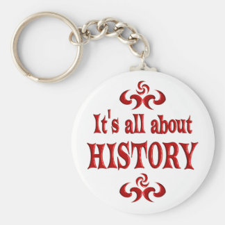 ALL ABOUT HISTORY BASIC ROUND BUTTON KEYCHAIN