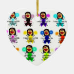 All Cancer Guardian Angels Ornaments
