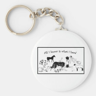 All I know is what i herd Keychain