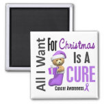 All I Want For Christmas Cancer 2 Inch Square Magnet