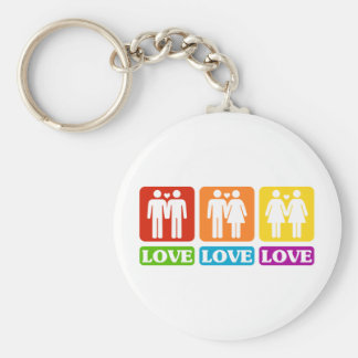 All Kinds Of Love Basic Round Button Keychain
