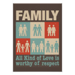 All Kinds of Love LGBT Poster