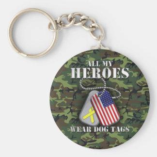 All My Heroes Wear Dog Tags - Camo Keychain