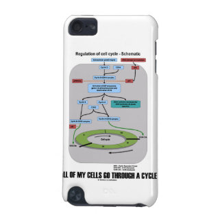 All Of My Cells Go Through A Cycle Biology iPod Touch (5th Generation) Cases