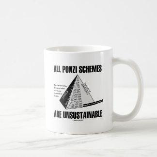 All Ponzi Schemes Are Unsustainable (Econ Humor) Coffee Mug