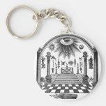 All-Seeing Eye Key Chain