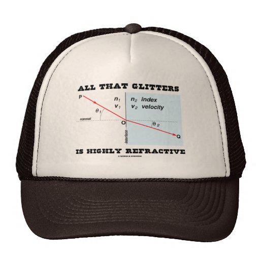 All That Glitters Is Highly Refractive (Physics) Hats