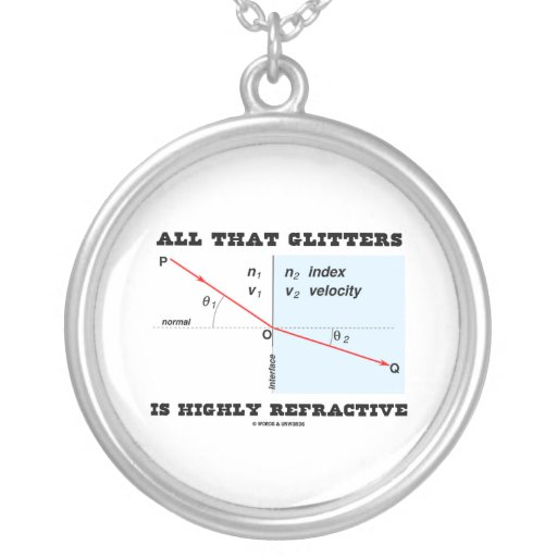 All That Glitters Is Highly Refractive (Physics) Necklace