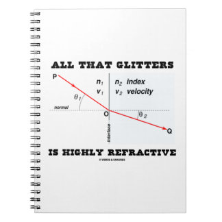 All That Glitters Is Highly Refractive (Physics) Spiral Notebook