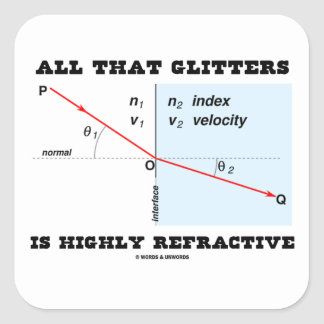 All That Glitters Is Highly Refractive (Physics) Sticker