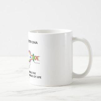 All The Way With DNA Intertwining Sense Anti-Sense Coffee Mug