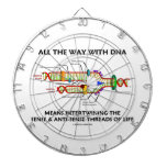 All The Way With DNA Intertwining Sense Anti-Sense Dart Boards
