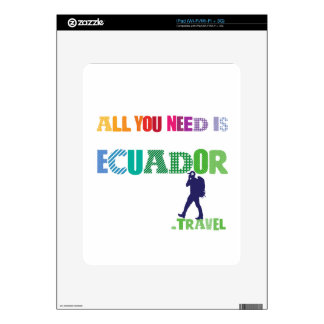 All You need Is Ecuador_Travel iPad Decals