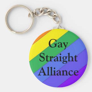 Alliance recto gay llavero redondo tipo pin