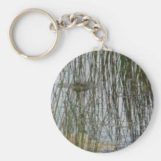 Alligator Schlüsselband