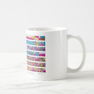 Allocation Chart Mug