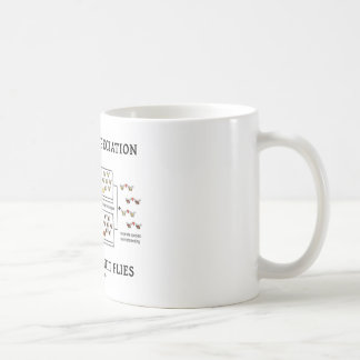 Allopatric Speciation Amongst Fruit Flies Coffee Mug