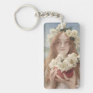 Alma-Tadema | Summer Offering, 1894 Keychain