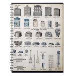 Almacenamiento y utensilios de la cocina de un cat libretas