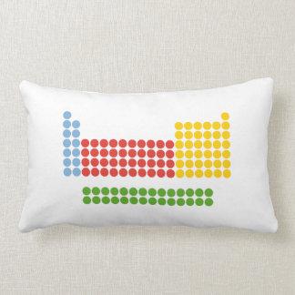 Almohada de la tabla periódica