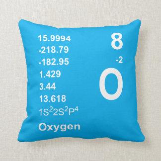Almohada del oxígeno (colores inversos)