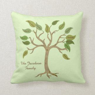 Almohada personalizada del árbol de familia